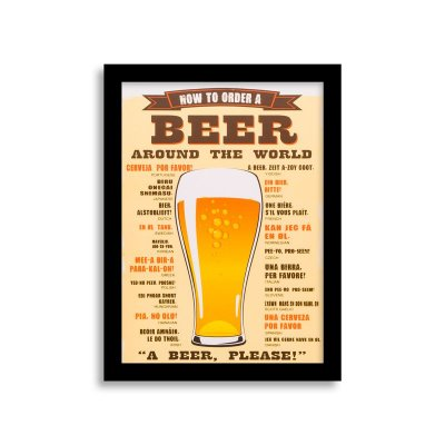 Quadro Cerveja - Around the World
