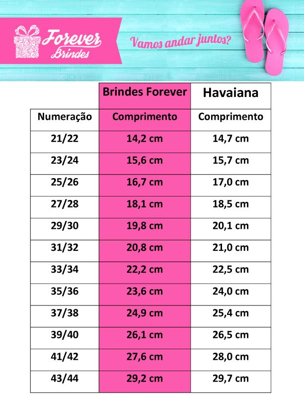 TABELA DE COMPARAÇÃO COM AS HAVAIANAS