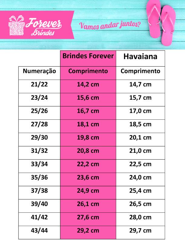 TABELA DE COMPARAÇÃO COM AS HAVAIANAS