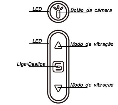 Vibrador Com Câmera Siime - Svakom
