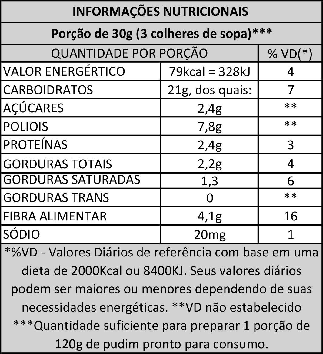 Resultado de imagem para INFORMAÇÃO NUTRICIONAL BRIGADEIRO STEVITA