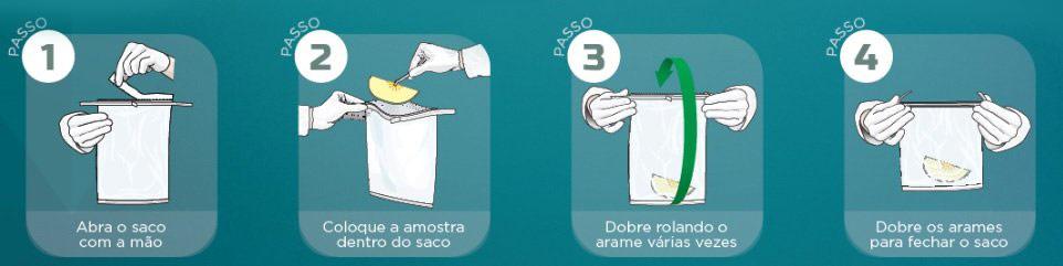 Saco Estéril: Como usar passo a passo