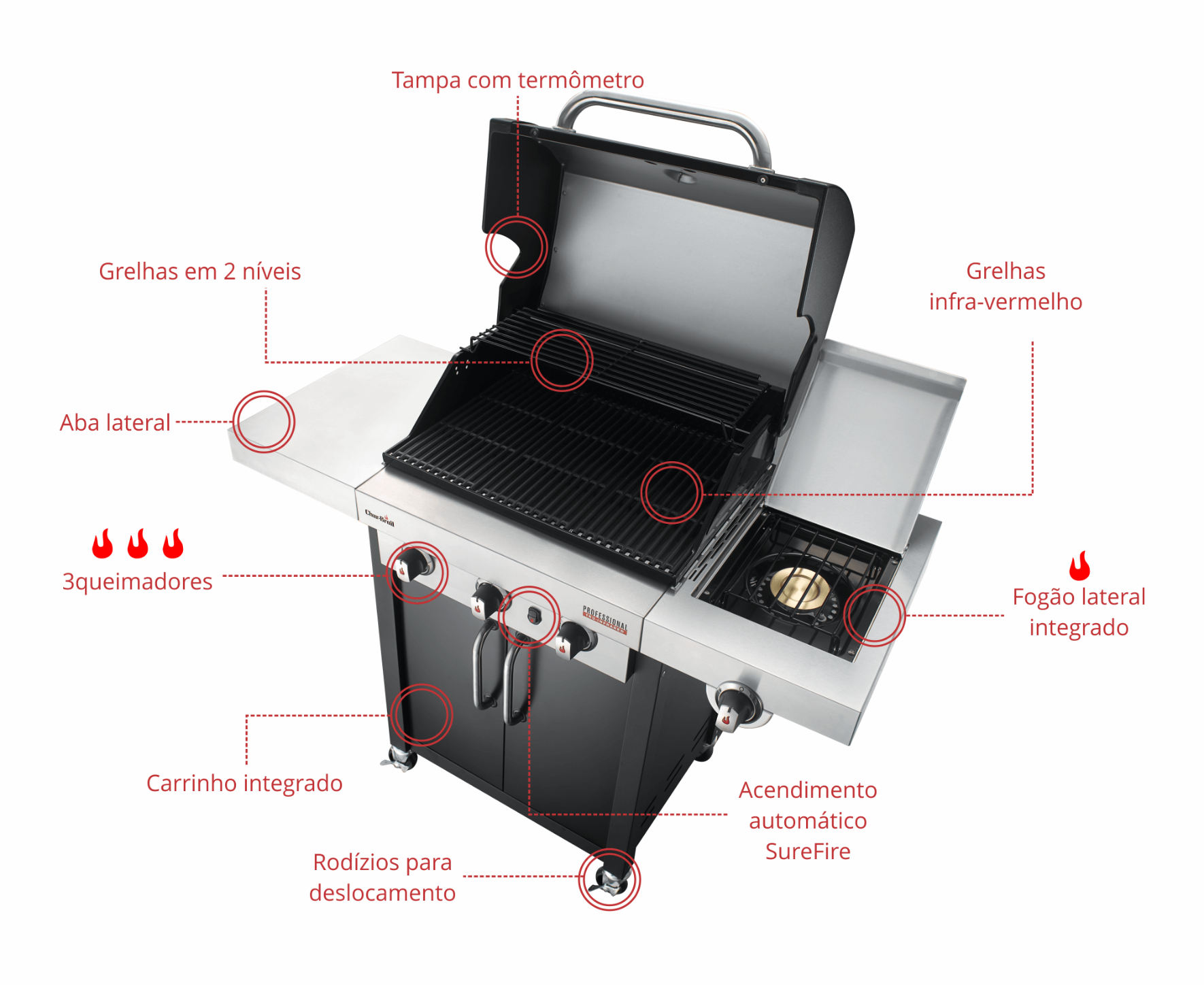 Char-Broil Conective 310 3Q