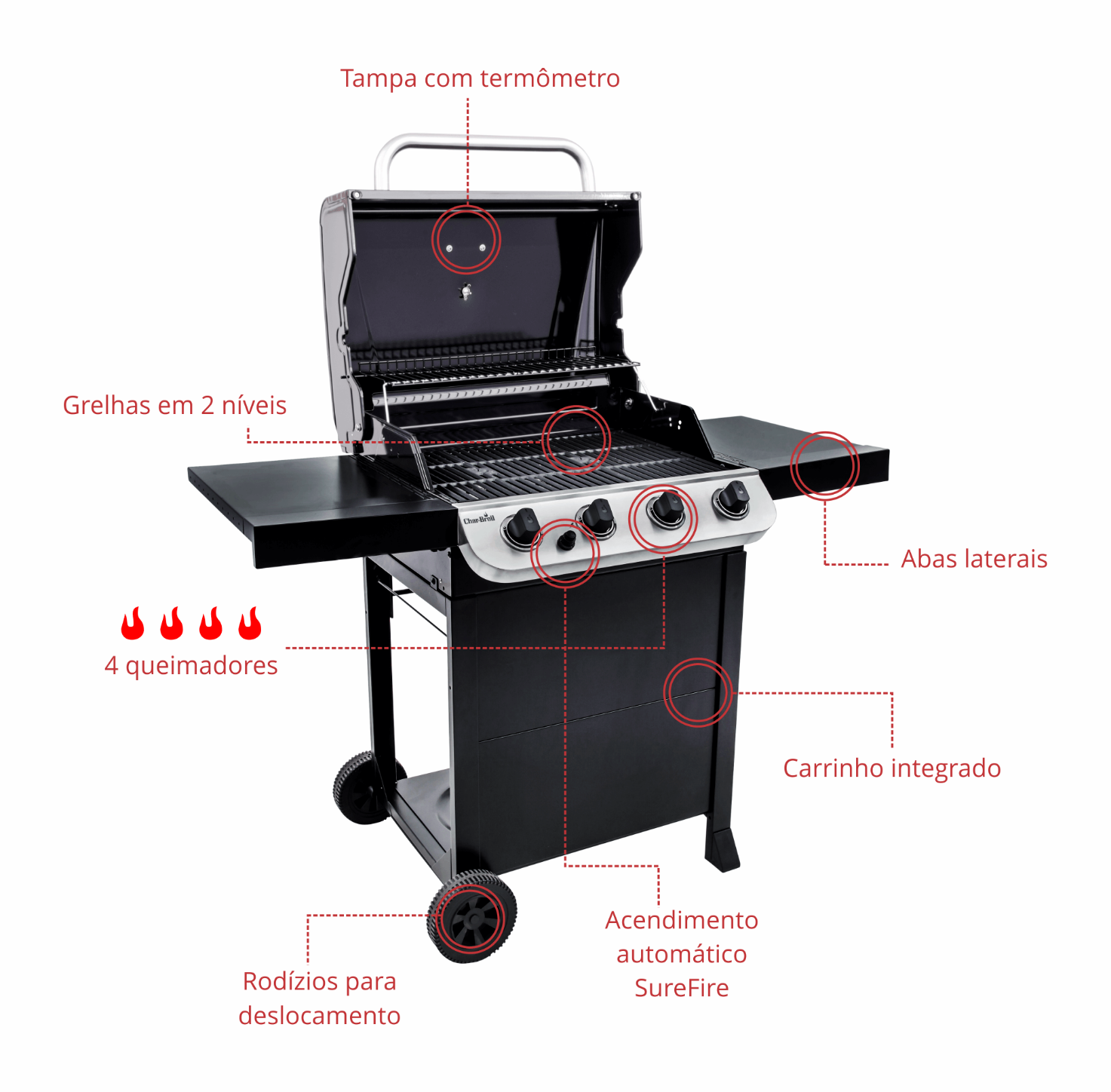 Char-Broil Conective 410 4q