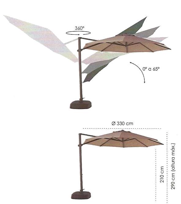 especificações ombrellone barcelona