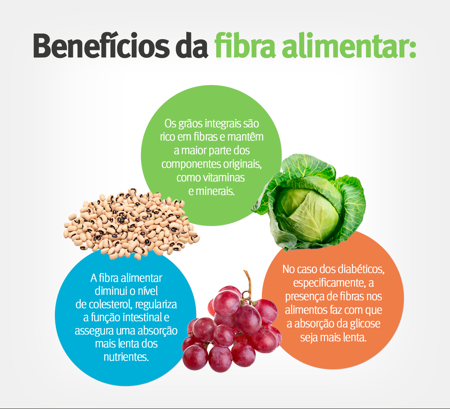 FiberLift Fibras Soluveis e Insoluveis Essential Nutrition 260g-4
