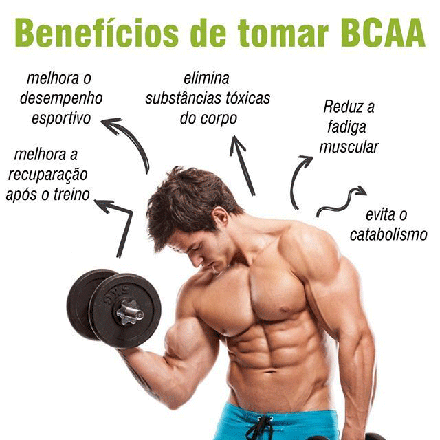 BCAA 4:1 Nutry Power 120 cápsulas Beneficios