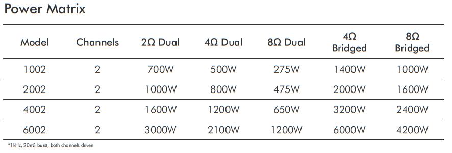 Amplificador-Potencia-Crown-XTI-4002