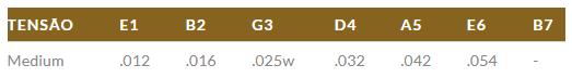 Encordoamento Violão Aço SG .012 Medium 85/15