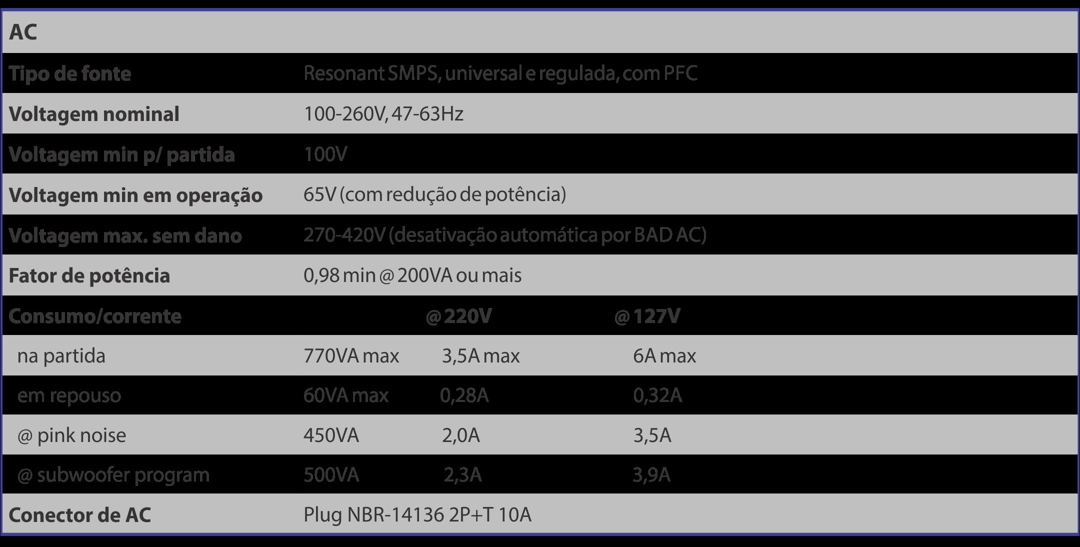 Amplificador NEXT PRO R2 Especificacoes tecnicas