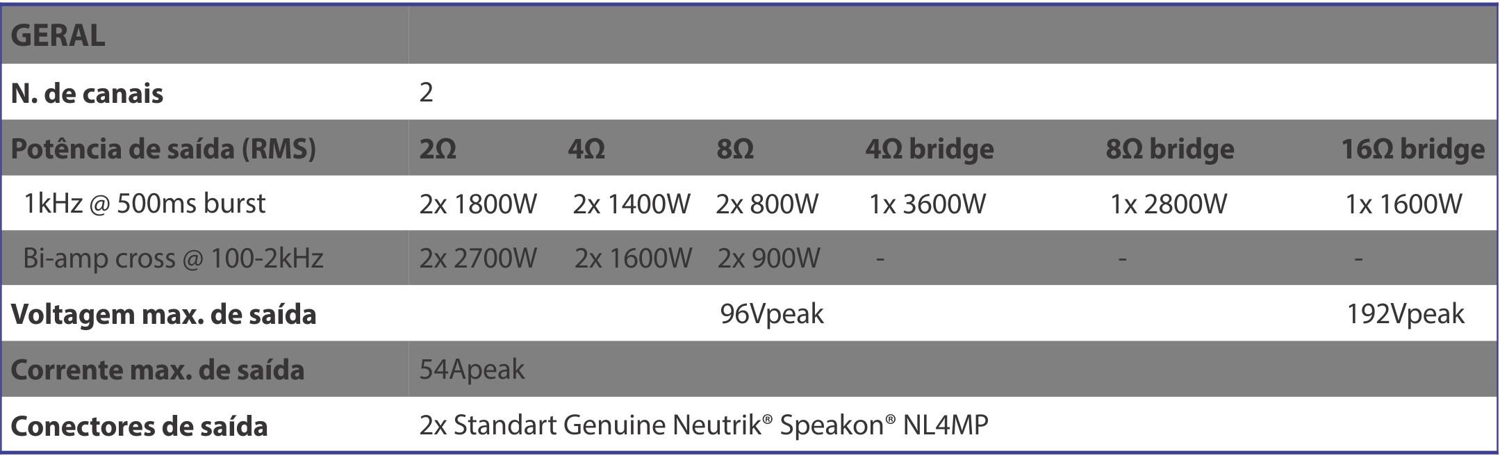 Amplificador NEXT PRO R3 Especificações técnicas