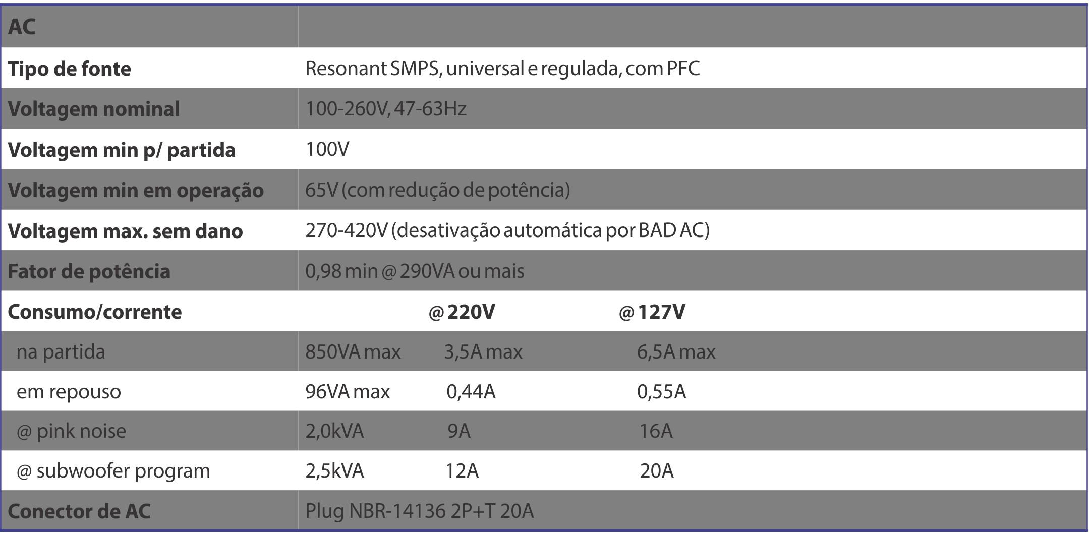 Amplificador NEXT PROR3 Especificacoes tecnicas