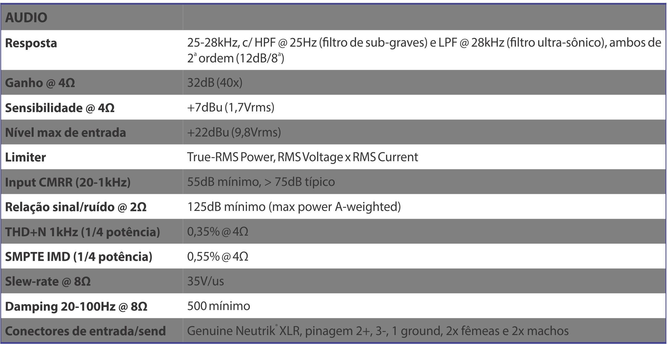 Amplificador NEXT PRO R3 Especificacoes tecnicas