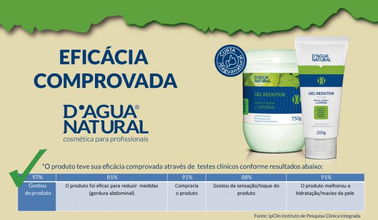 Gel Redutor D'agua Natural com Mentol e Cânfora - 750g