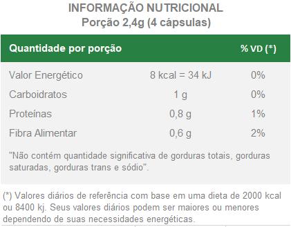 Informação Nutricional - Amora e Germen de Soja - Chamais