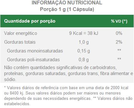 427f057d9 Óleo de Cártamo 1000 mg (120 Cápsulas) - Tiaraju - Vitaminas já ...