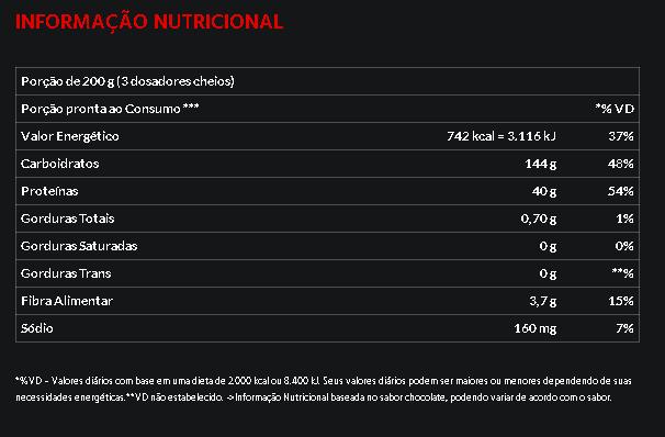 Carnitech Mass Atlhetica Nutrition 3kg