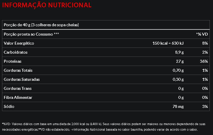 Protein Premium Athletica Nutrition