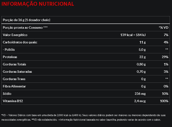 Reaction Vegan 720g Atlhetica Nutrition - Whey Vegano