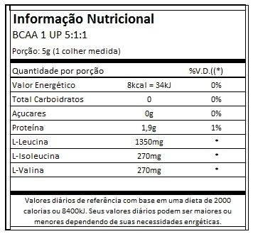 BCAA 1up Nutrition 300g 5:1:1