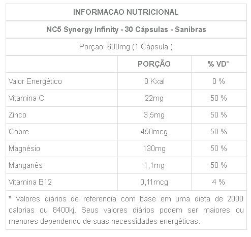 NC5 Sanibras Power Supplements