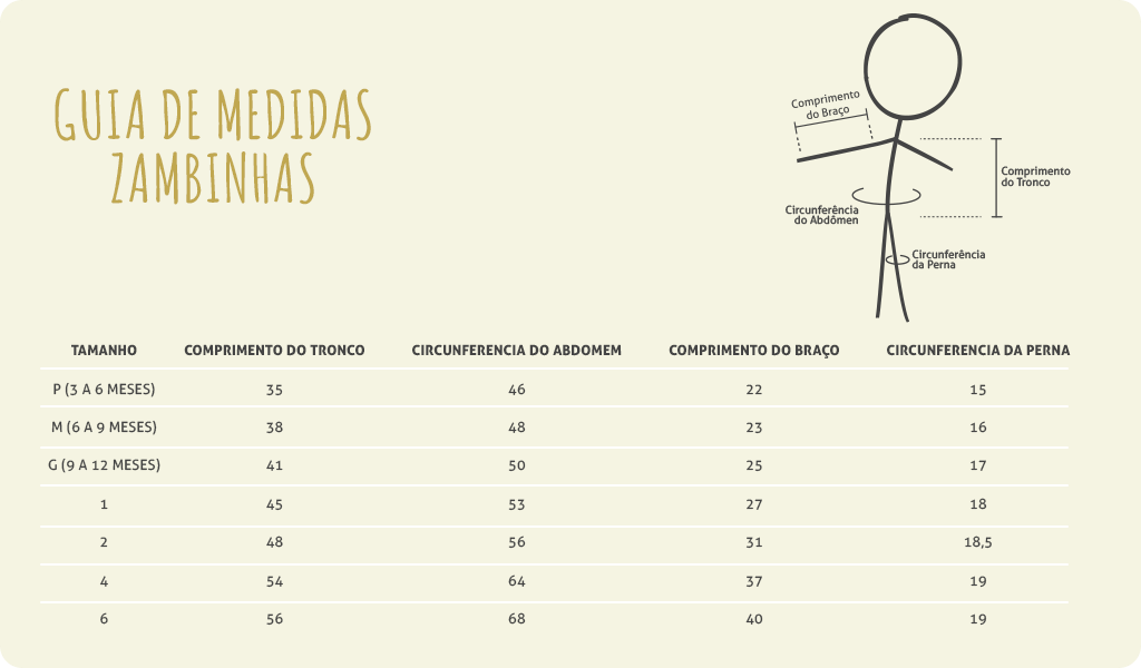 Tabela de Medidas Zambinhas