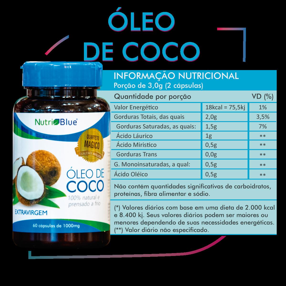 oleo-coco-nutriblue