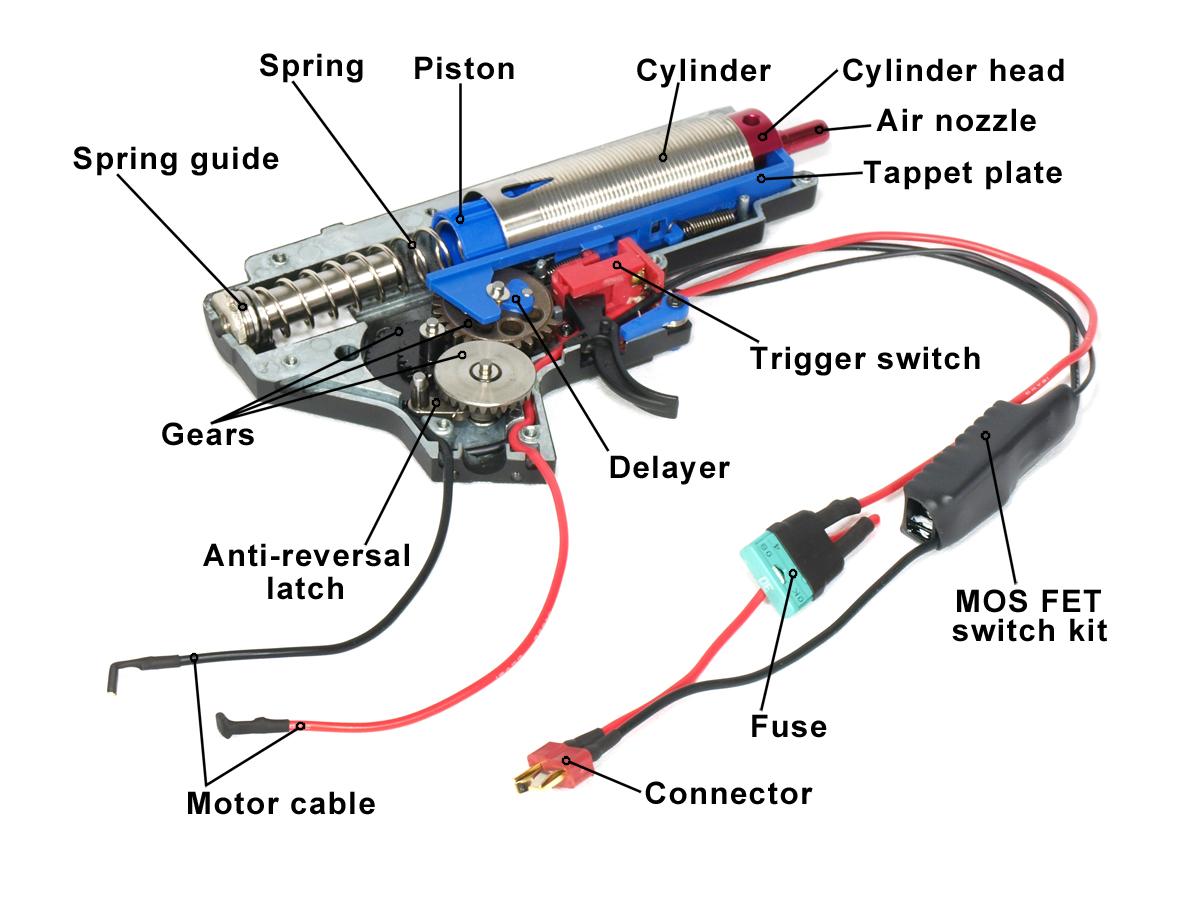 Para construir uma DMR não precisa-se somente de 500 fps como se pensa. Eu considero uma DMR como um avião de caça, na mão de um piloto sem preparo ele somente causará danos colaterais, porém na mão de um jogador habilidoso pode ser um grande trunfo para o time todo.  Passo 01 - Escolha a plataforma  Isso é assunto para uns 10 anos de conversa, uns dizem que DMR para airsoft tem que ser réplicas de fuzis que usam munição 7.62 na vida real, para mim isso é papo furado, airsoft é simulação e diversão. Se o cara quiser montar um CQB de DMR eu monto e pronto, a responsabilidade é dele de como usar.  Eu recomendo você utilizar uma plataforma AR-15/ M4 para sua primeira DMR, uma vez que você seja veterano aí pode ir para outras plataformas. Eu já montei umas 7 DMRs em AR e uma na plataforma G3 que usa gearbox de M4.  As vantagens de usar M4 todo mundo já sabe, além de uma infinidade de peças e ups é muito fácil achar peças de reposição e peças Premium.  Quanto a marca depende muito do que você quer, quanto mais investir em qualidade dependendo do FPs desejado pode se converter em lucro depois. Massss......  Vamos lá : <h2>Para uma DMR com o FPS entre 450 a 490 - Você vai precisar</h2> <ul>  <li>Mola 120 Guarder ou Systema ou uma SHS M130 (vai depender do conjunto)</li>  <li>Cano de 6.01 com 509 ou 455 mm- De boa marca (Madbull - Modify)</li>  <li>Um bucking da Maple Leaf ou faça o seu flat dependendo do fps o bucking tem que ser mais duro (70º)</li>  <li>Cilindro Fechado Tipo 0</li>  <li>Revisar a cabeça do Pistão (Em polímero aguenta tranquilo)</li>  <li>Pistão com todos os dentes em metal para uma boa durabilidade.</li>  <li>Uma cabeça de cilindro em metal com Dupla vedação (importantíssimo)</li>  <li>Nozzle com Vedação</li>  <li>Anel da cabeça do pistão nova (Se a Aeg for nova não precisa )</li>  <li>Obs: Se seu conjunto estiver totalmente vedado e funcionando redondinho a mola 130 provavelmente chegará a 480 a 490 fps.</li> </ul> Passo 01: Desmontagem  Desmonte toda a