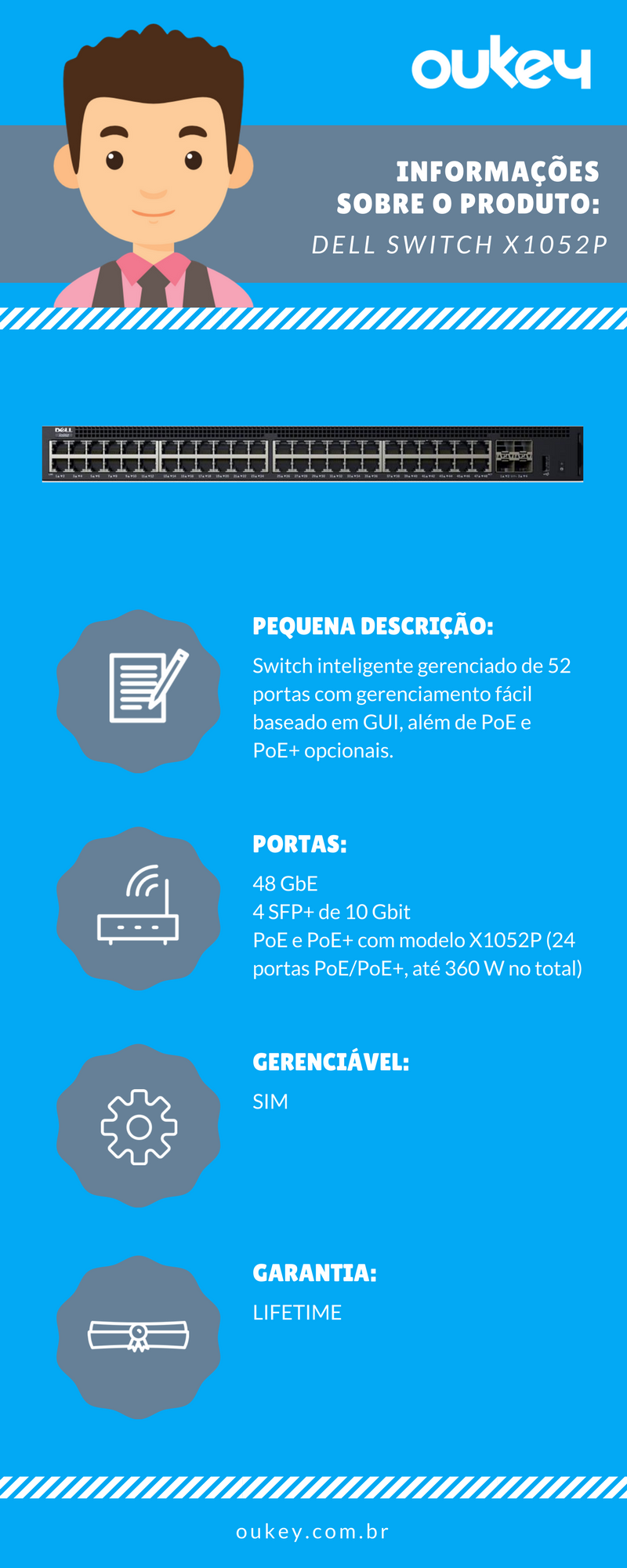 Switch Dell Poe X1052P.