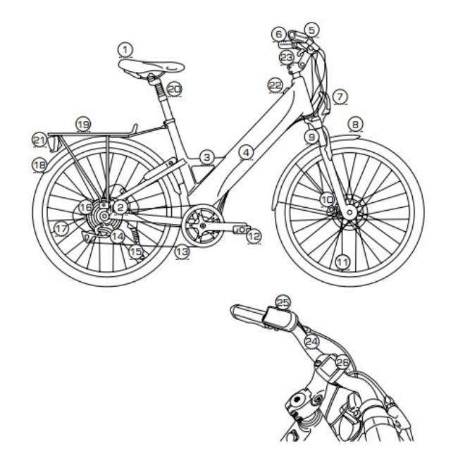 Componentes Bicicletas Move Your Life