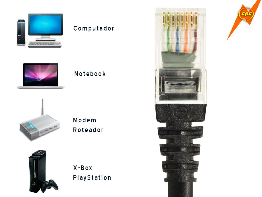 Cabo de Rede internet