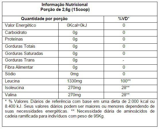6682f6976 BCAA FIX DARKNESS (300g) -Integralmedica - UltraMed Suplementos - As ...