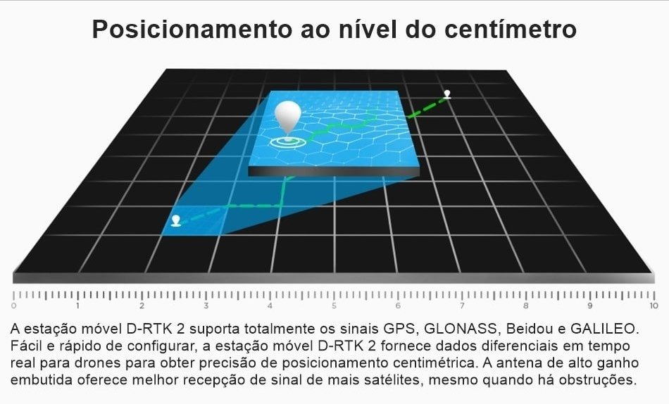 Estação Móvel GNSS D-RTK 2