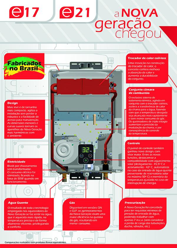aquecedor_passagem_digital_gas_rinnai
