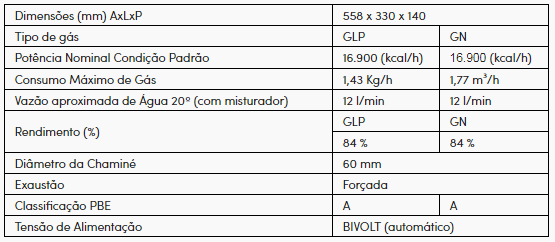 aquecedor_passagem_digital_gas_rinnai_1002FEH
