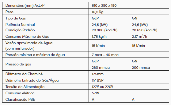 aquecedor_passagem_gas