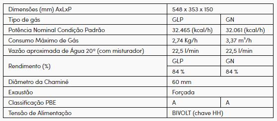 aquecedor_digital_passagem_gas_rinnai_1602FEH