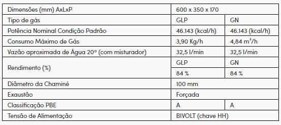 aquecedor_digital_passagem_gas_rinnai_2402FEH
