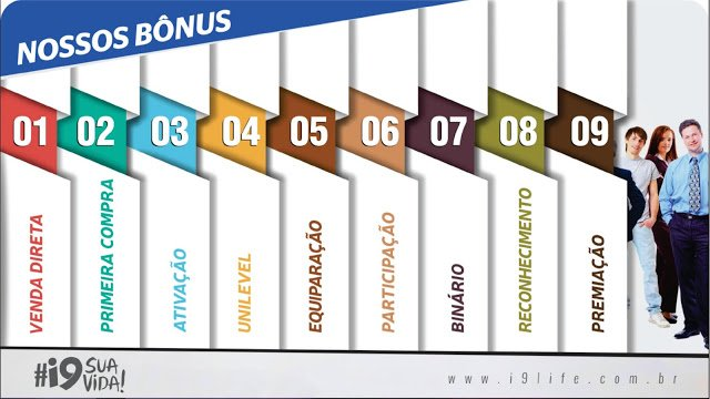 Nove Formas de ganho