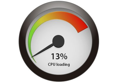 Codificador para suavizar o processamento da CPU Live Gamer HD - C985