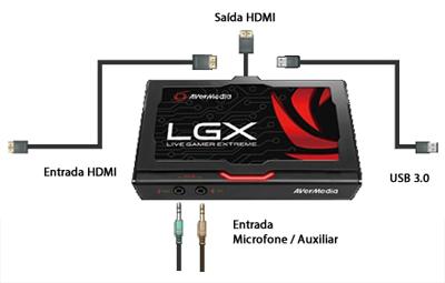 Conexão para múltiplas aplicações LGX GC550