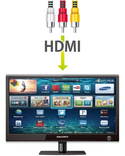 Conversão vídeo composto para HDMI sem compressão