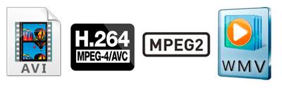 Gravação em múltiplos formatos DarkCrystal Dual SDI HD SDK - CD910