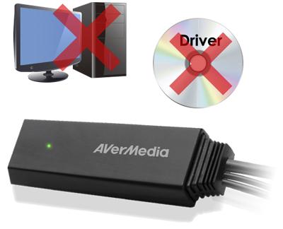 Conversor de vídeo VGA - HDMI AVerMedia PlugPlay ET110