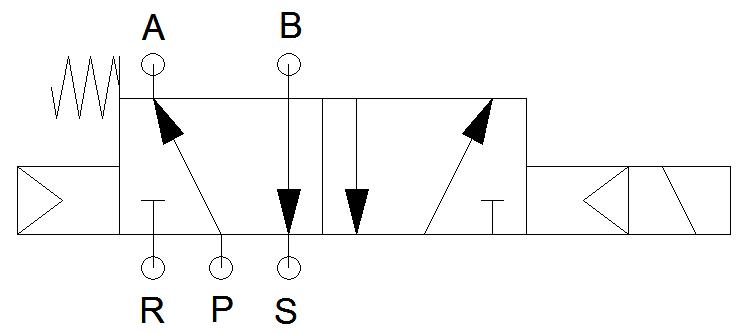 Diagrama de Válvula Direcional Pneumática 5/2 equivalente 4/2