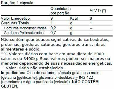 Tabela Nutricional CA Tonalin Max Titanium