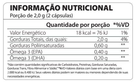 Tabela Nutricional Ômega 3 Atlhetica Nutrition
