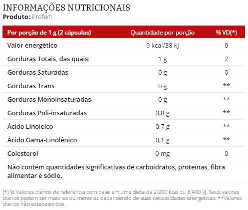 Tabela Nutricional Profem Vitafor