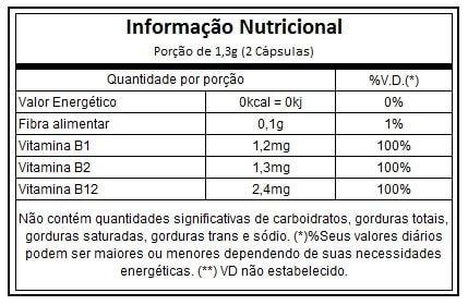 Tabela Nutricional Dexadrine Integralmédica
