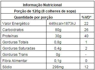 Tabela Nutricional Nutri Whey Protein Integralmédica